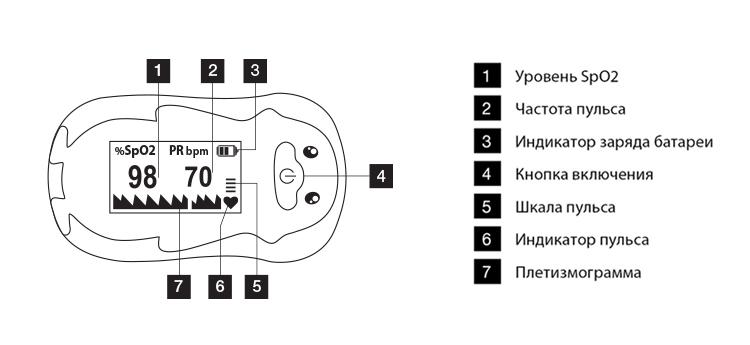 FP-10_панель-управления.jpg